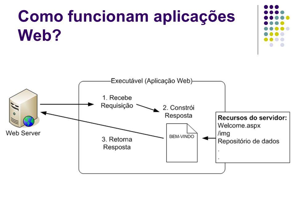 Como funcionam aplicações Web?