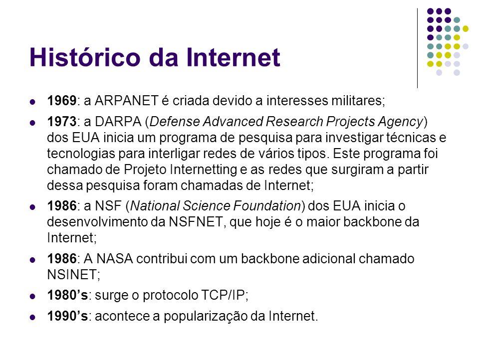 Histórico da Internet 1969: a ARPANET é criada devido a interesses militares; 1973: a DARPA (Defense Advanced Research Projects Agency) dos EUA inicia