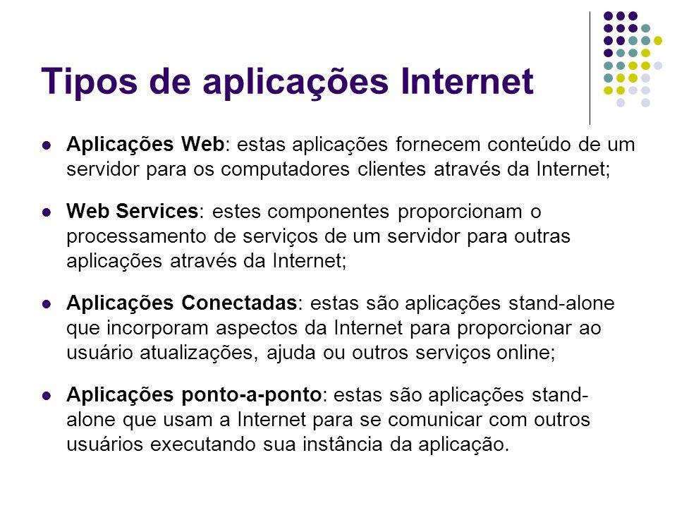 Tipos de aplicações Internet Aplicações Web: estas aplicações fornecem conteúdo de um servidor para os computadores clientes através da Internet; Web
