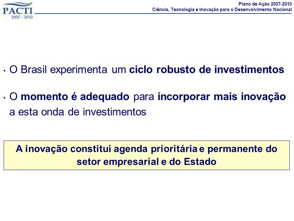 Prioridade à Política de Inovação O Brasil experimenta um ciclo robusto de investimentos O momento é adequado para incorporar mais inovação a esta ond