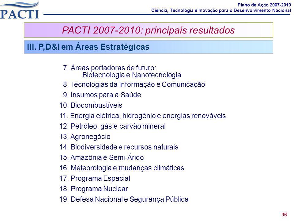 PACTI 2007-2010: principais resultados 36 III. P,D&I em Áreas Estratégicas 7. Áreas portadoras de futuro: Biotecnologia e Nanotecnologia 8. Tecnologia