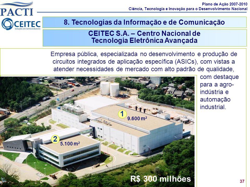 37 8. Tecnologias da Informação e de Comunicação CEITEC S.A. – Centro Nacional de Tecnologia Eletrônica Avançada 1 9.600 m 2 2 5.100 m 2 Empresa públi