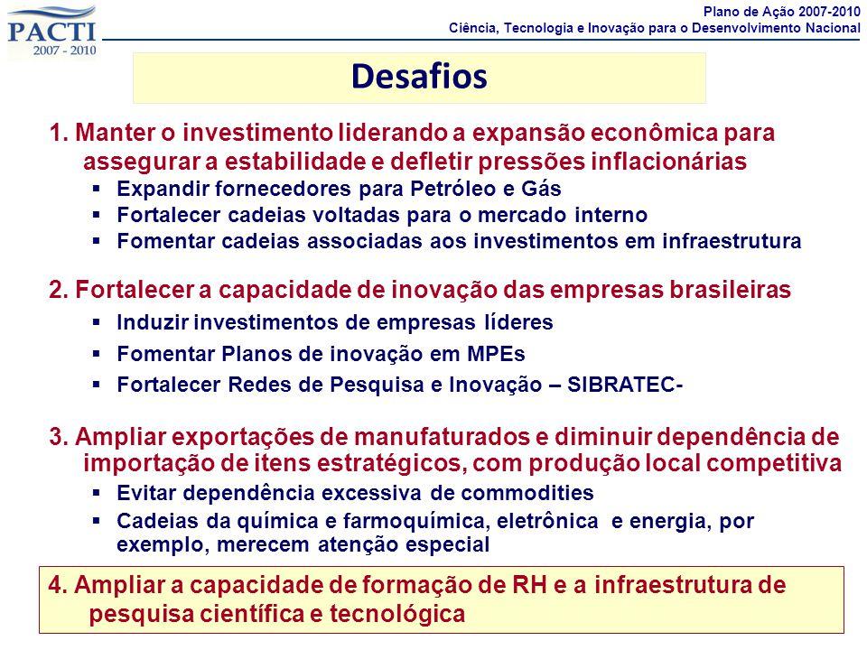 Desafios 1. Manter o investimento liderando a expansão econômica para assegurar a estabilidade e defletir pressões inflacionárias  Expandir fornecedo