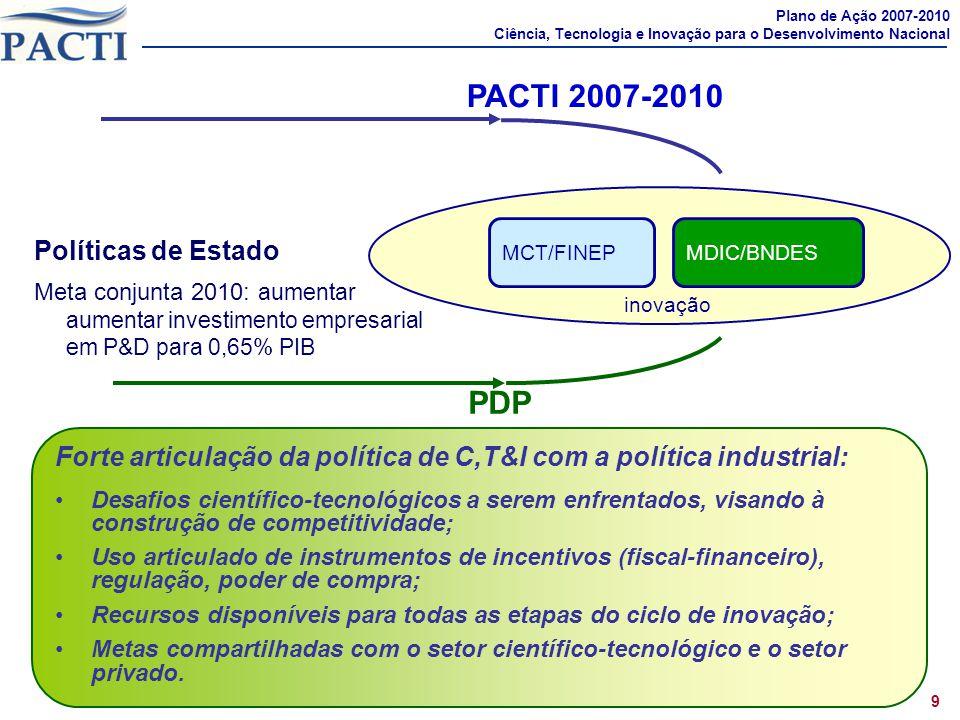 INCT – Institutos Nacionais de Ciência e Tecnologia 20 122 FNDCT R$ 190,0 milhões FAPs R$ 216,6 milhões CAPES R$ 30,0 milhões CNPq R$ 110,0 milhões MS R$ 17,5 milhões BNDES R$ 22,4 milhões Petrobras R$ 21,4 milhões R$ 609 milhões MEC R$ 1,0 milhão forte interação com o sistema produtivo e com a sociedade Plano de Ação 2007-2010 Ciência, Tecnologia e Inovação para o Desenvolvimento Nacional