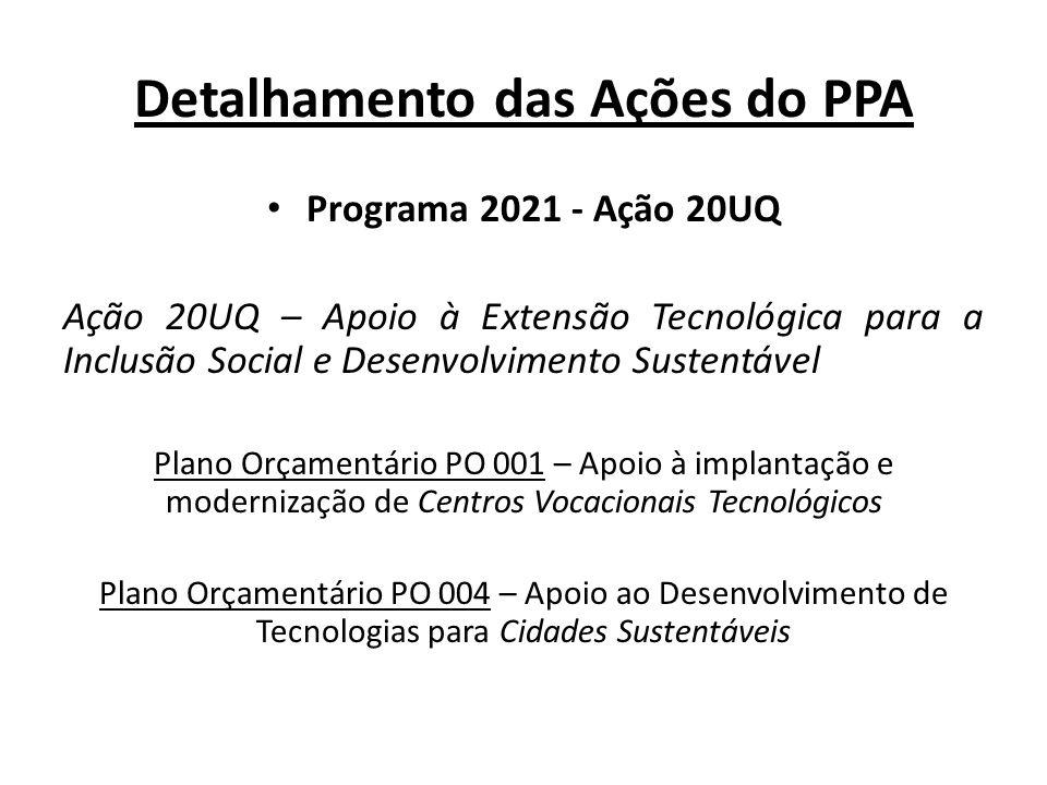 Detalhamento das Ações do PPA Programa 2021 - Ação 20UQ Ação 20UQ – Apoio à Extensão Tecnológica para a Inclusão Social e Desenvolvimento Sustentável