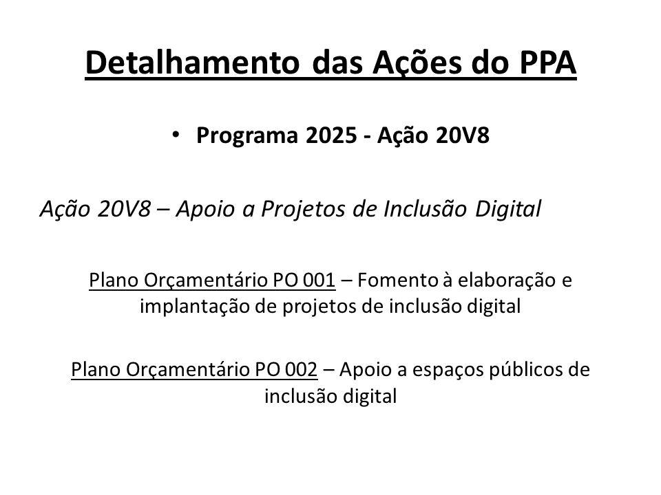 Detalhamento das Ações do PPA Programa 2025 - Ação 20V8 Ação 20V8 – Apoio a Projetos de Inclusão Digital Plano Orçamentário PO 001 – Fomento à elabora