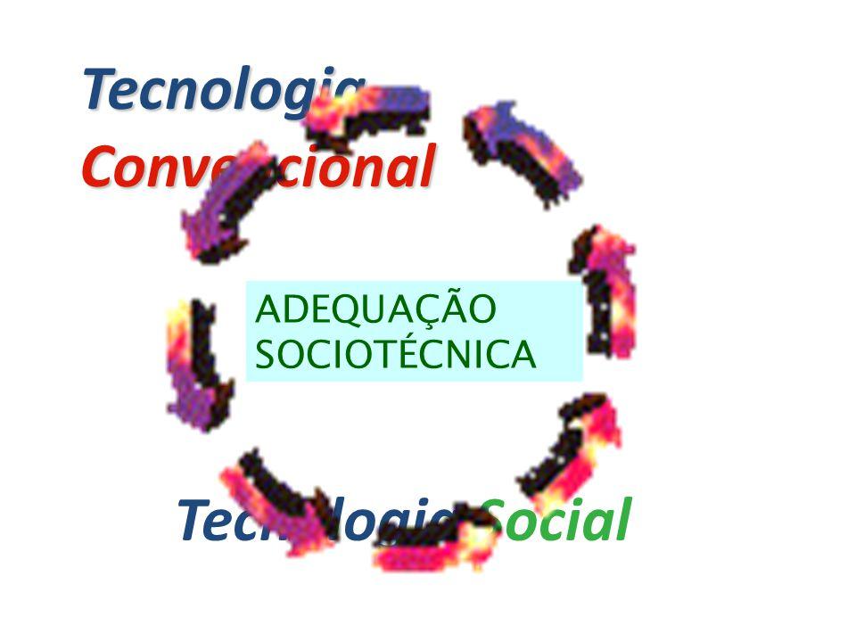 Tecnologia Convencional Tecnologia Social ADEQUAÇÃO SOCIOTÉCNICA