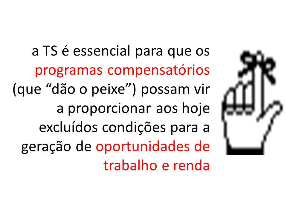 """a TS é essencial para que os programas compensatórios (que """"dão o peixe"""") possam vir a proporcionar aos hoje excluídos condições para a geração de opo"""