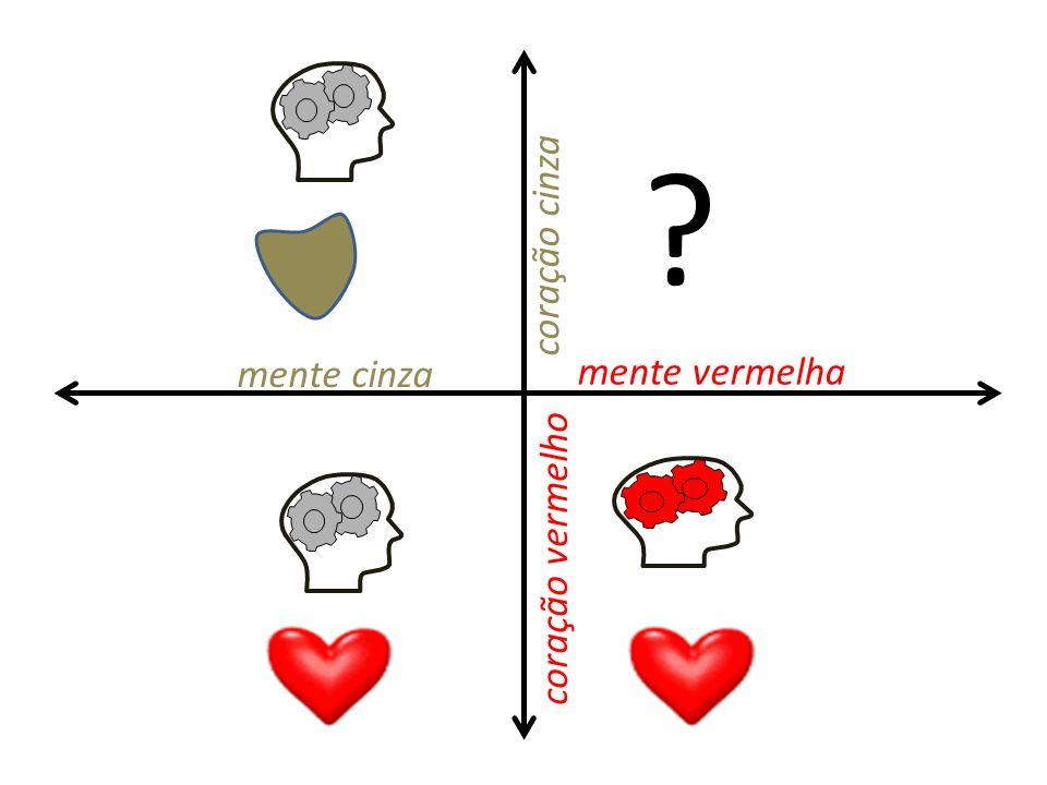 ? coração cinza mente cinza mente vermelha coração vermelho