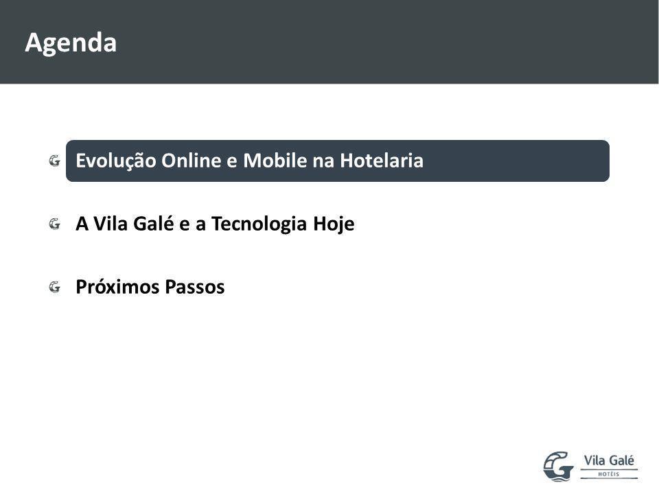 3 Evolução Online e Mobile na Hotelaria Evolução Acesso Internet % Habitações com Acesso à Internet Distribuição Acessos por Device Internet (PT) Portugal acompanha o crescimento europeu com um atraso de aprox.