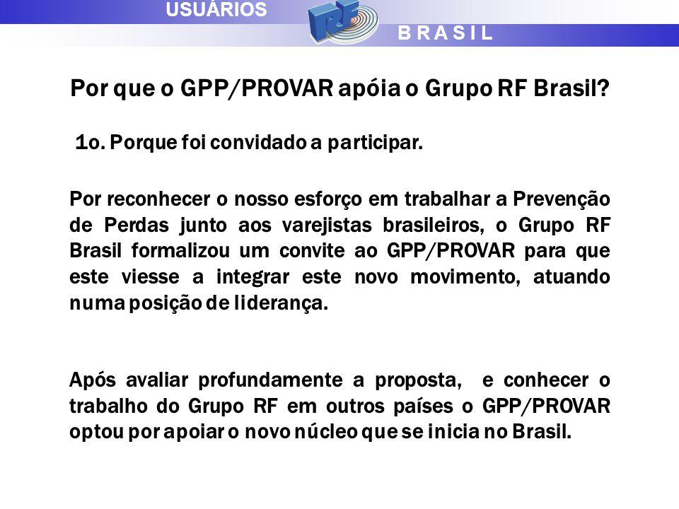 B R A S I L USUÁRIOS Por que o GPP/PROVAR apóia o Grupo RF Brasil.