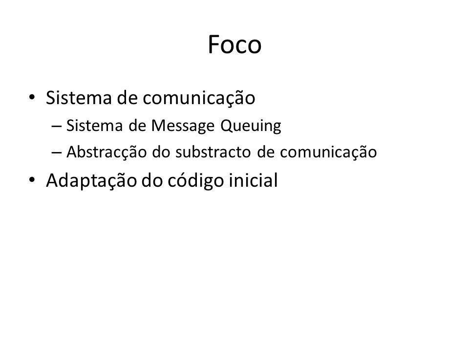 Foco Sistema de comunicação – Sistema de Message Queuing – Abstracção do substracto de comunicação Adaptação do código inicial