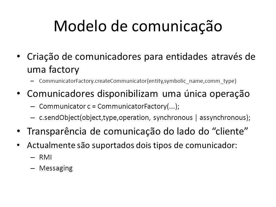 Modelo de comunicação Criação de comunicadores para entidades através de uma factory – CommunicatorFactory.createCommunicator(entity,symbolic_name,com