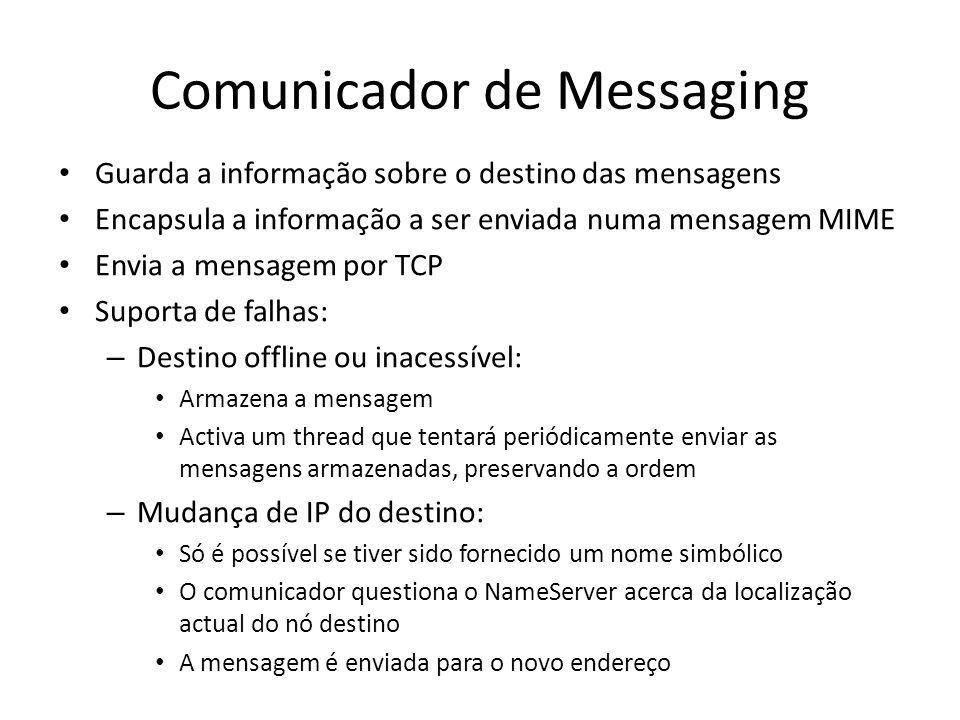 Comunicador de Messaging Guarda a informação sobre o destino das mensagens Encapsula a informação a ser enviada numa mensagem MIME Envia a mensagem po