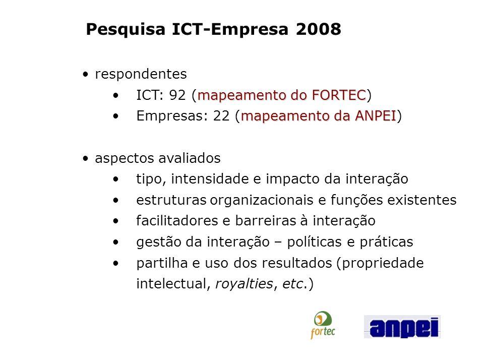 respondentes mapeamento do FORTECICT: 92 (mapeamento do FORTEC) mapeamento da ANPEIEmpresas: 22 (mapeamento da ANPEI) aspectos avaliados tipo, intensi