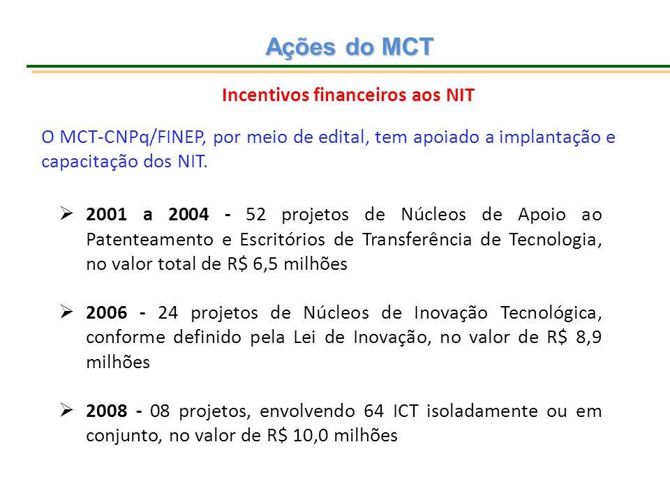 Ações do MCT  2001 a 2004 - 52 projetos de Núcleos de Apoio ao Patenteamento e Escritórios de Transferência de Tecnologia, no valor total de R$ 6,5 m