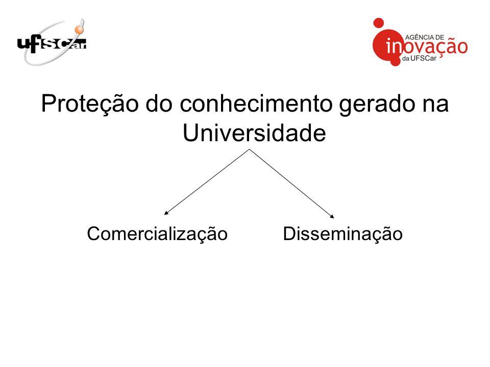 Proteção do conhecimento gerado na Universidade ComercializaçãoDisseminação