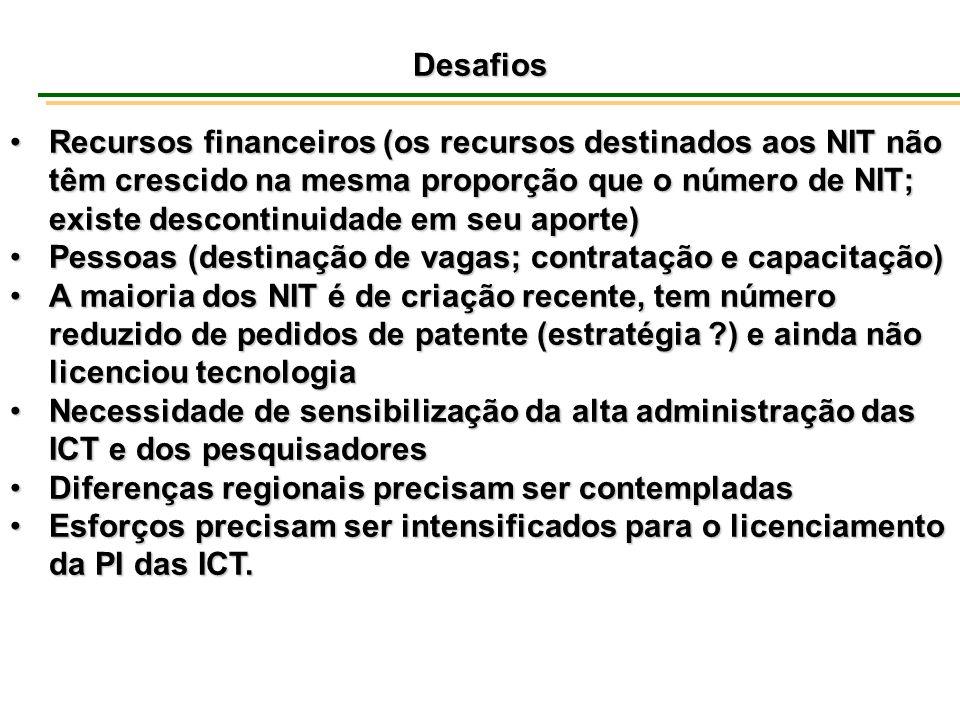 Desafios Recursos financeiros (os recursos destinados aos NIT não têm crescido na mesma proporção que o número de NIT; existe descontinuidade em seu a