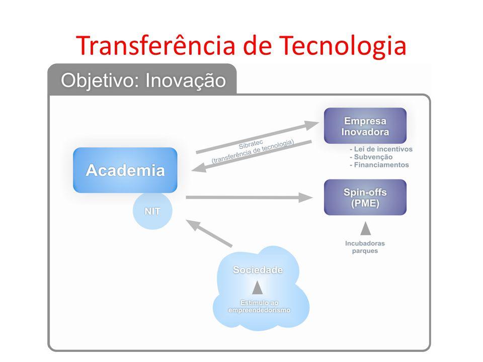  Lei nº 10.973, de 02.12.2004  Decreto nº 5.563, de 11.10.2005 A ICT deverá dispor de Núcleo de Inovação Tecnológica, próprio ou em associação com outras ICT, com a finalidade de gerir sua política de inovação.
