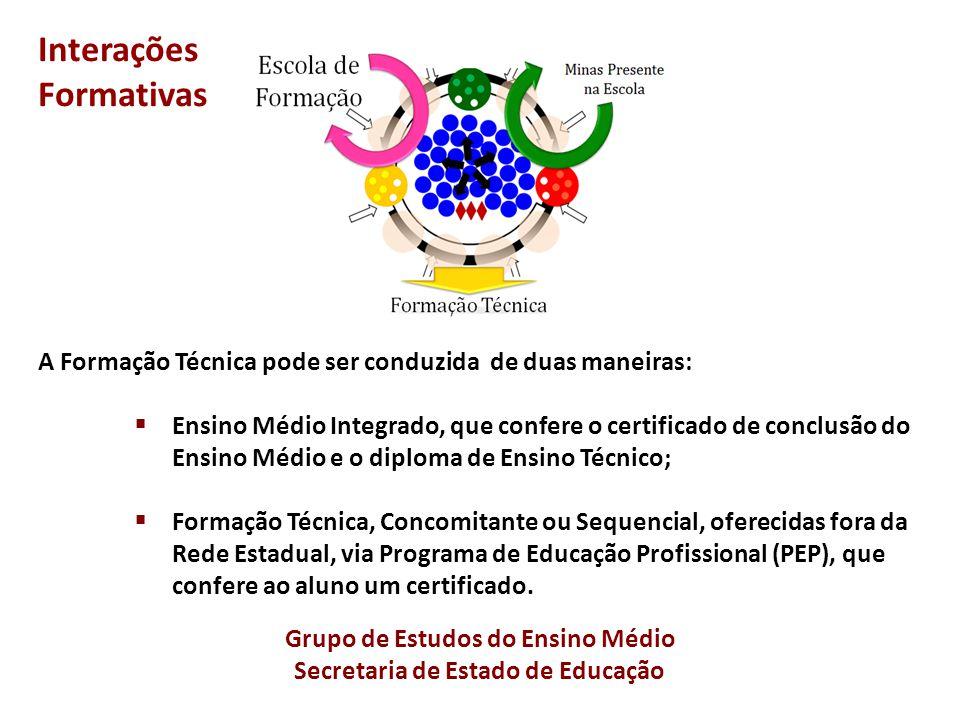 Interações Formativas A Formação Técnica pode ser conduzida de duas maneiras:  Ensino Médio Integrado, que confere o certificado de conclusão do Ensi