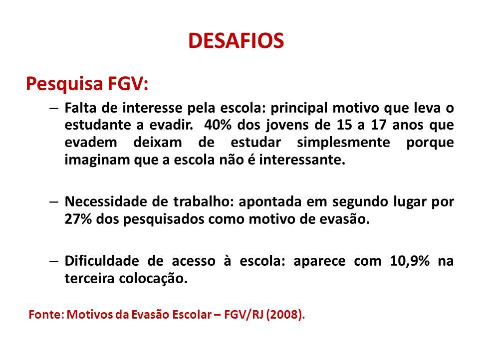 DESAFIOS Pesquisa FGV: – Falta de interesse pela escola: principal motivo que leva o estudante a evadir. 40% dos jovens de 15 a 17 anos que evadem dei