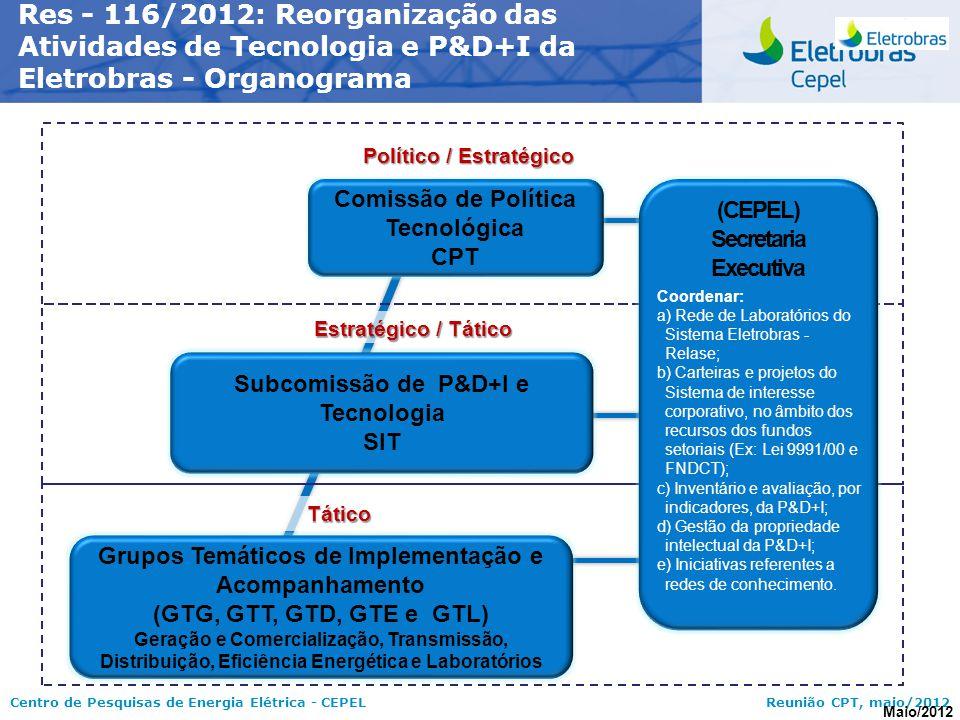 Centro de Pesquisas de Energia Elétrica - CEPELReunião CPT, maio/2012 Res - 116/2012: Reorganização das Atividades de Tecnologia e P&D+I da Eletrobras