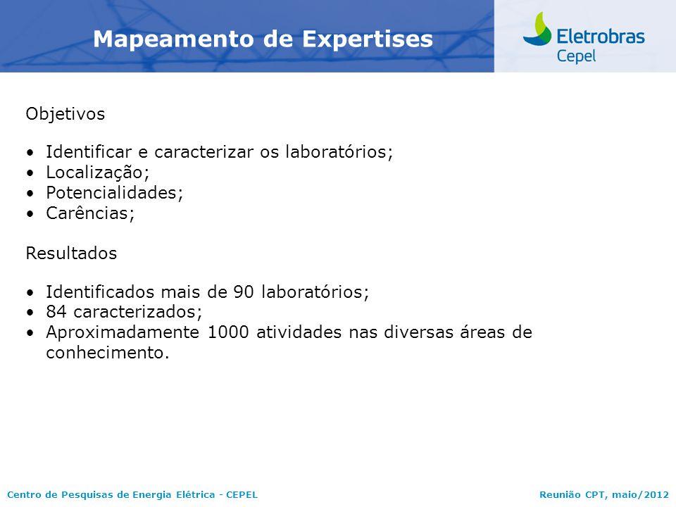 Centro de Pesquisas de Energia Elétrica - CEPELReunião CPT, maio/2012 Mapeamento de Expertises Objetivos Identificar e caracterizar os laboratórios; L