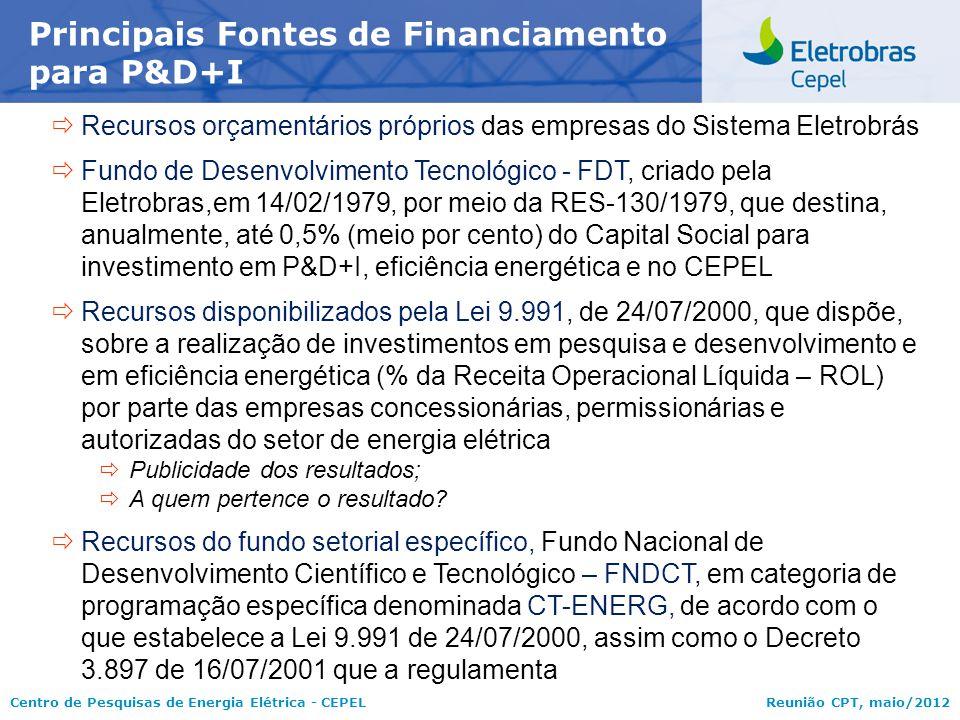 Centro de Pesquisas de Energia Elétrica - CEPELReunião CPT, maio/2012 Principais Fontes de Financiamento para P&D+I  Recursos orçamentários próprios