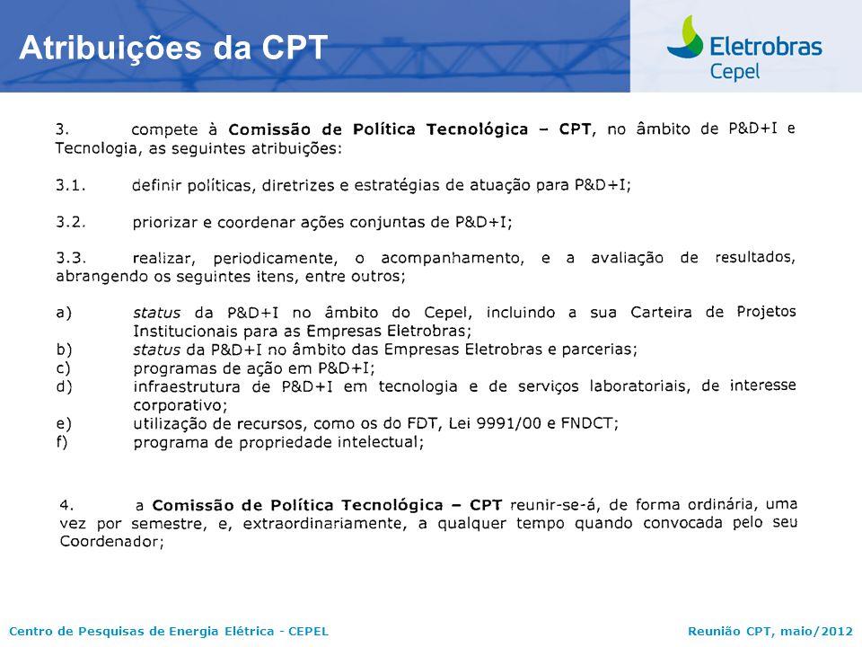 Centro de Pesquisas de Energia Elétrica - CEPELReunião CPT, maio/2012 37
