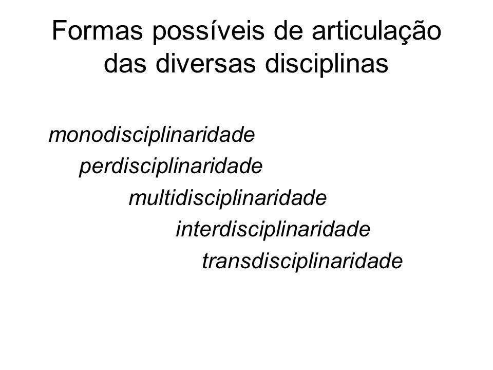 Formas possíveis de articulação das diversas disciplinas monodisciplinaridade perdisciplinaridade multidisciplinaridade interdisciplinaridade transdis