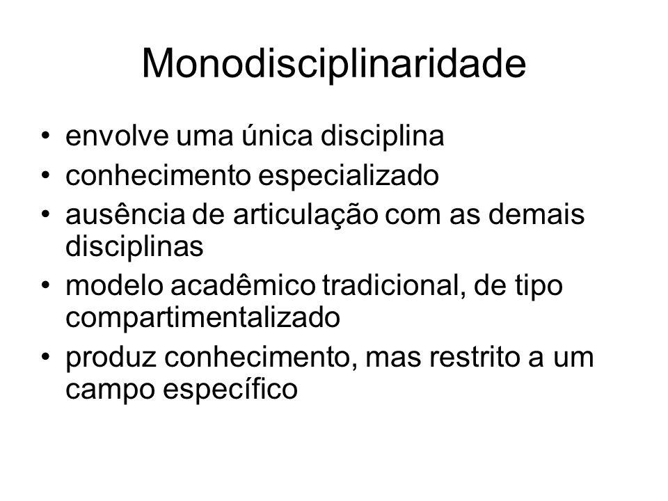 Monodisciplinaridade envolve uma única disciplina conhecimento especializado ausência de articulação com as demais disciplinas modelo acadêmico tradic