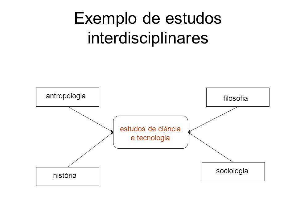 Exemplo de estudos interdisciplinares estudos de ciência e tecnologia antropologia história sociologia filosofia