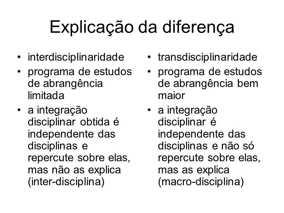 Explicação da diferença interdisciplinaridade programa de estudos de abrangência limitada a integração disciplinar obtida é independente das disciplin