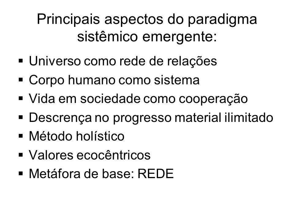 Principais aspectos do paradigma sistêmico emergente:  Universo como rede de relações  Corpo humano como sistema  Vida em sociedade como cooperação