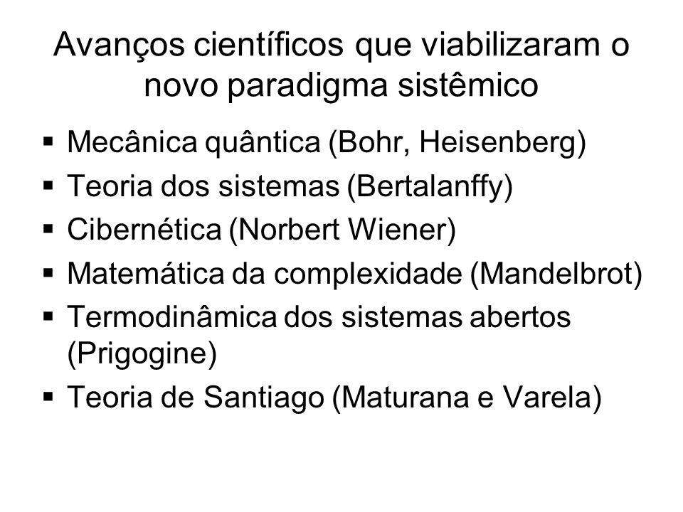 Avanços científicos que viabilizaram o novo paradigma sistêmico  Mecânica quântica (Bohr, Heisenberg)  Teoria dos sistemas (Bertalanffy)  Cibernéti