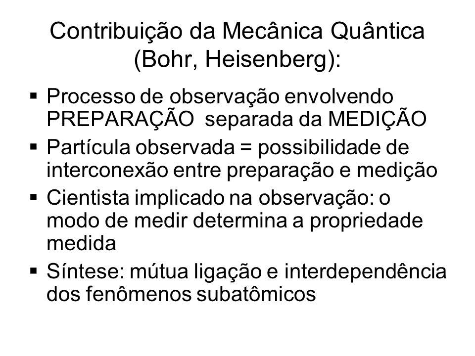 Contribuição da Mecânica Quântica (Bohr, Heisenberg):  Processo de observação envolvendo PREPARAÇÃO separada da MEDIÇÃO  Partícula observada = possi