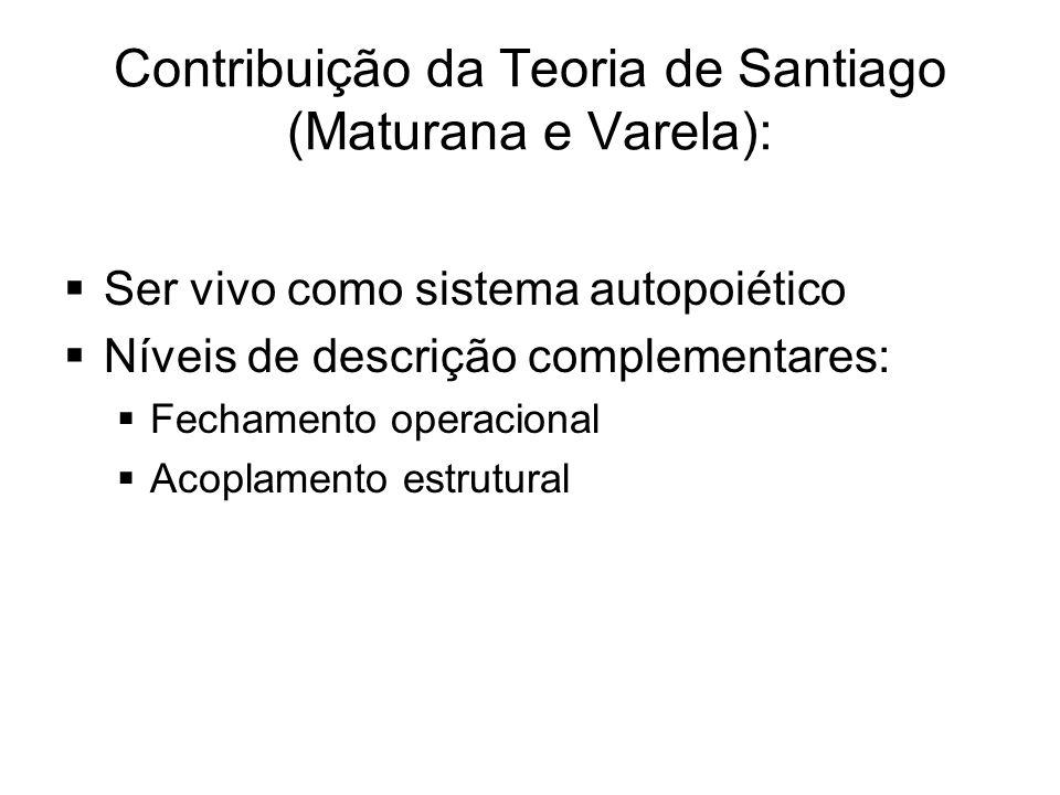 Contribuição da Teoria de Santiago (Maturana e Varela):  Ser vivo como sistema autopoiético  Níveis de descrição complementares:  Fechamento operac