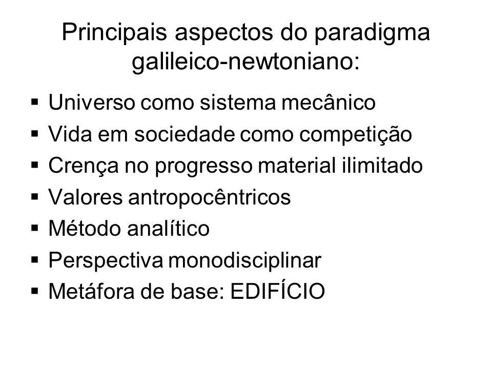 Principais aspectos do paradigma galileico-newtoniano:  Universo como sistema mecânico  Vida em sociedade como competição  Crença no progresso mate