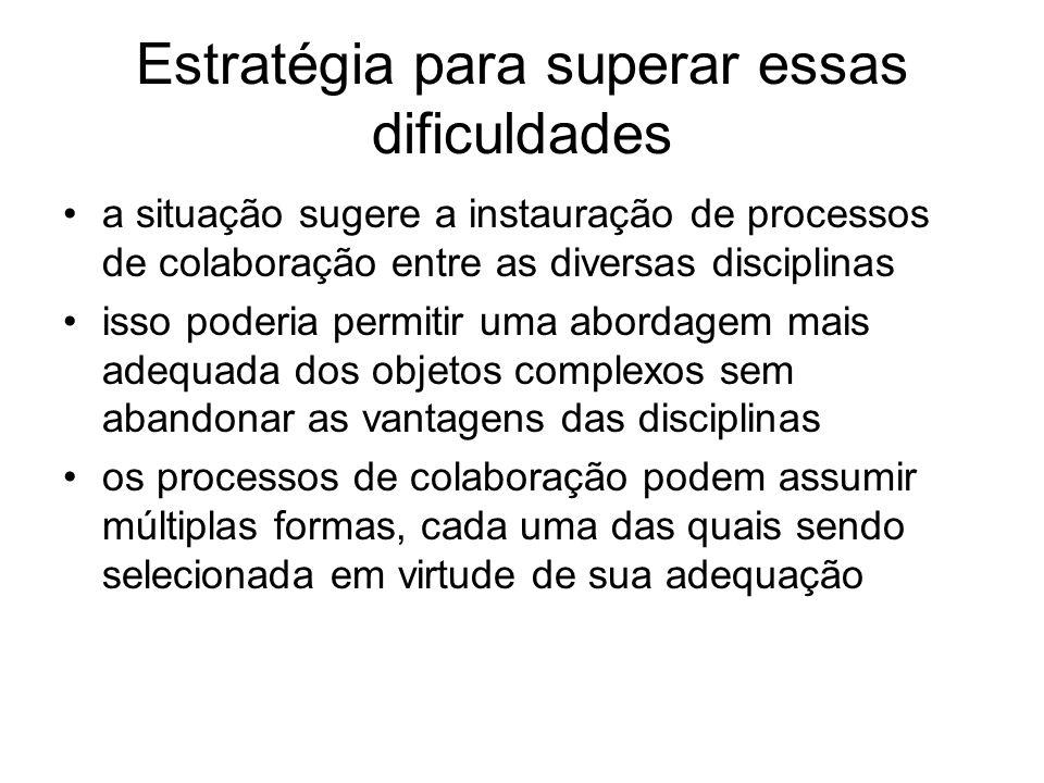 Estratégia para superar essas dificuldades a situação sugere a instauração de processos de colaboração entre as diversas disciplinas isso poderia perm
