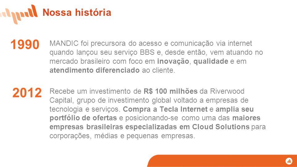 Nossa história MANDIC foi precursora do acesso e comunicação via internet quando lançou seu serviço BBS e, desde então, vem atuando no mercado brasile