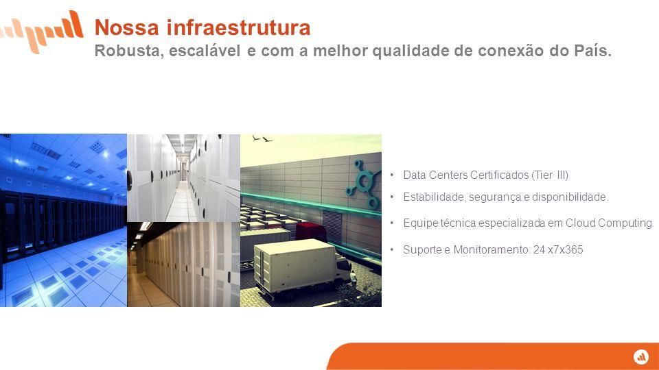 Nossa infraestrutura Robusta, escalável e com a melhor qualidade de conexão do País. Data Centers Certificados (Tier III) Estabilidade, segurança e di
