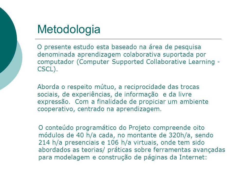 Metodologia O presente estudo esta baseado na área de pesquisa denominada aprendizagem colaborativa suportada por computador (Computer Supported Collaborative Learning - CSCL).