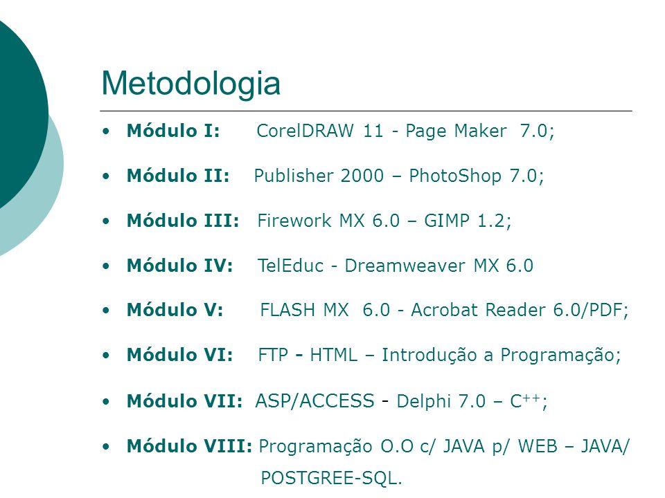 Metodologia Módulo I: CorelDRAW 11 - Page Maker 7.0; Módulo II: Publisher 2000 – PhotoShop 7.0; Módulo III: Firework MX 6.0 – GIMP 1.2; Módulo IV: TelEduc - Dreamweaver MX 6.0 Módulo V: FLASH MX 6.0 - Acrobat Reader 6.0/PDF; Módulo VI: FTP - HTML – Introdução a Programação; Módulo VII: ASP/ACCESS - Delphi 7.0 – C ++ ; Módulo VIII: Programação O.O c/ JAVA p/ WEB – JAVA/ POSTGREE-SQL.