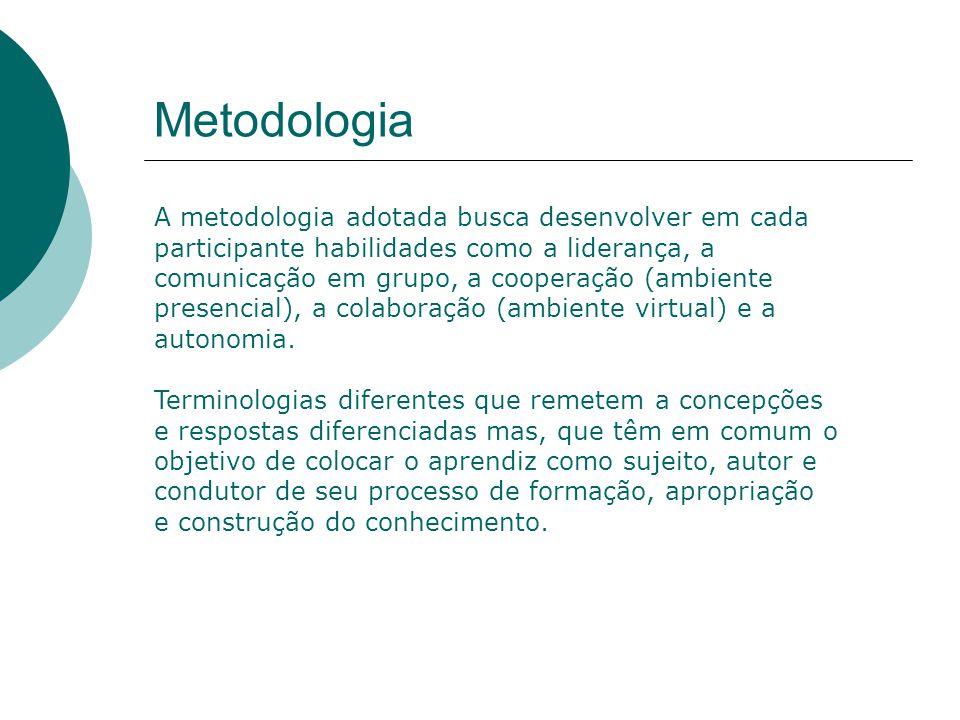Metodologia A metodologia adotada busca desenvolver em cada participante habilidades como a liderança, a comunicação em grupo, a cooperação (ambiente presencial), a colaboração (ambiente virtual) e a autonomia.