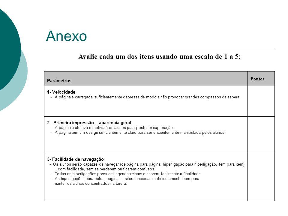 Anexo Avalie cada um dos itens usando uma escala de 1 a 5: Parâmetros Pontos 1- Velocidade - A página é carregada suficientemente depressa de modo a não provocar grandes compassos de espera.