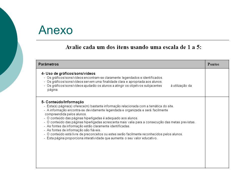 Anexo Avalie cada um dos itens usando uma escala de 1 a 5: Parâmetros Pontos 4- Uso de gráficos/sons/vídeos - Os gráficos/sons/vídeos encontram-se claramente legendados e identificados.