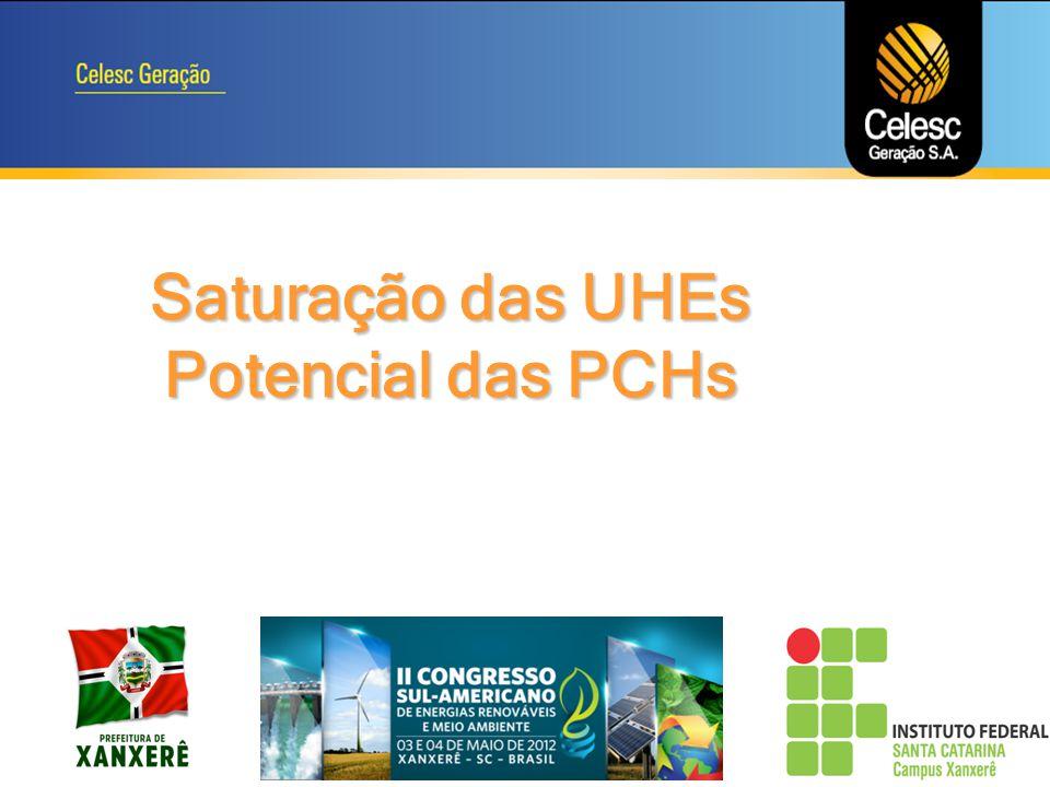 Setor Elétrico Brasileiro Empreendimentos em Operação TipoQTD Potência Outorgada (kW) Potência Fiscalizada (kW) % CGH 376223.174220.3530,19 EOL 731.575.7381.479.4421,26 PCH 4264.003.6413.924.2053,34 UFV 85.4941.4940,00 UHE 18281.943.06378.456.45966,77 UTE 1.54332.946.45131.421.36626,74 UTN 21.990.0002.007.0001,71 Total 2.610122.687.561117.510.319100 Renováveis de baixo impacto.