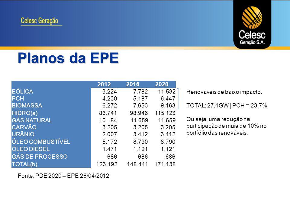 O encaminhamento dado Esse crescimento projetado pela EPE ainda é bastante otimista tendo em vista o atual ritmo das PCHs.