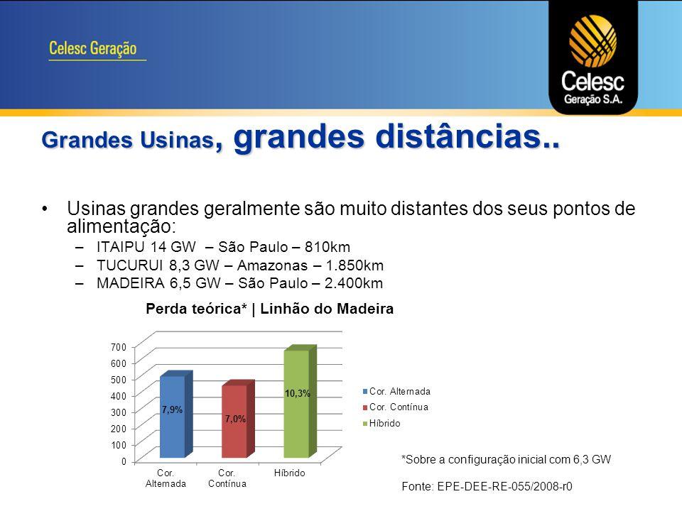 Obrigado! Michel Becker Diretor de Geração e Transmissão mbecker@celesc.com.br