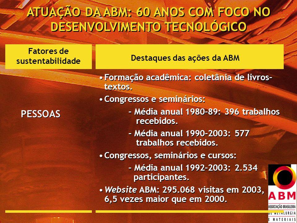 PESSOAS Fatores de sustentabilidade Destaques das ações da ABM Formação acadêmica: coletânia de livros- textos.